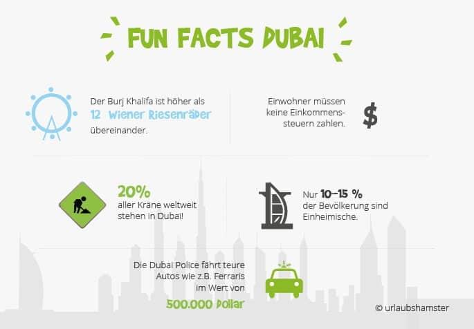 fun-facts-dubai-urlaubshamster