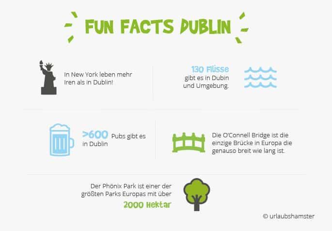 fun-facts-dublin-urlaubshamster