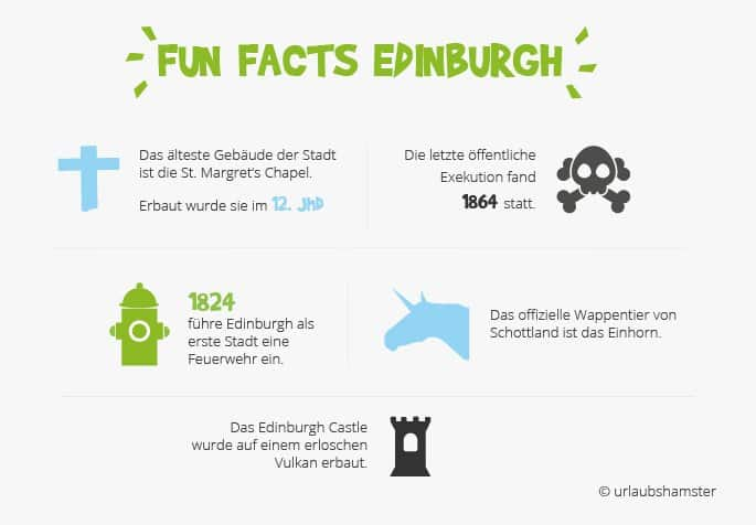 fun-facts-edinburgh-urlaubshamster