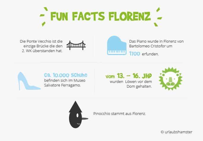 fun-facts-florenz-madrid