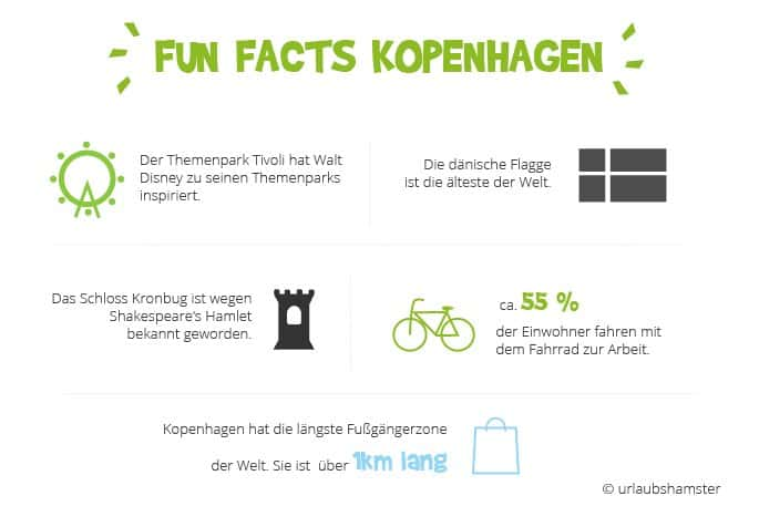 fun-facts-kopenhagen-urlaubshamster