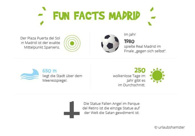 fun-facts-madrid
