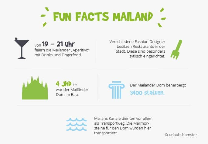 fun-facts-mailand-urlaubshamster