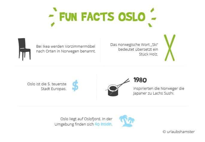 fun-facts-oslo-urlaubshamster