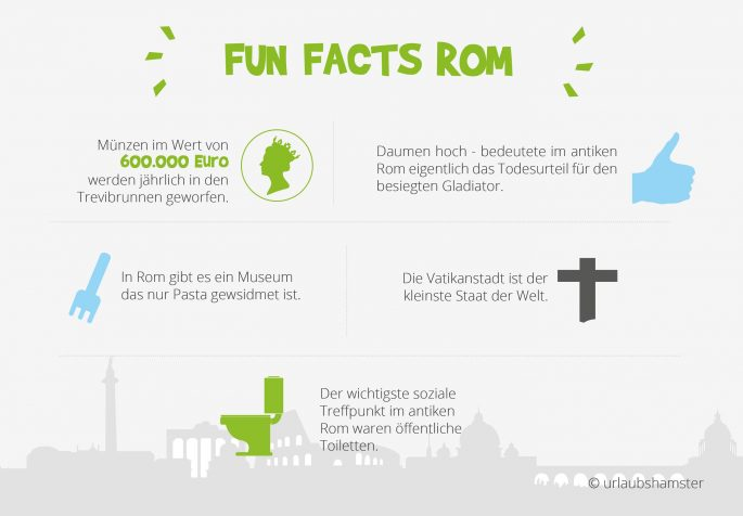 fun-facts-rom-urlaubshamster
