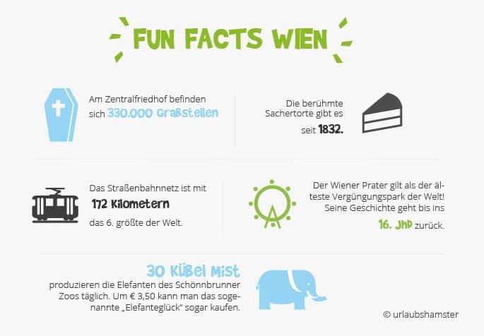 fun-facts-wien-urlaubshamster