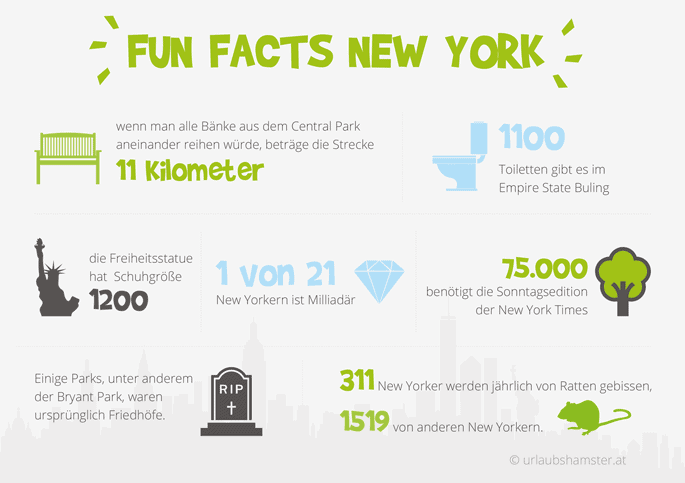 nyfunfacts
